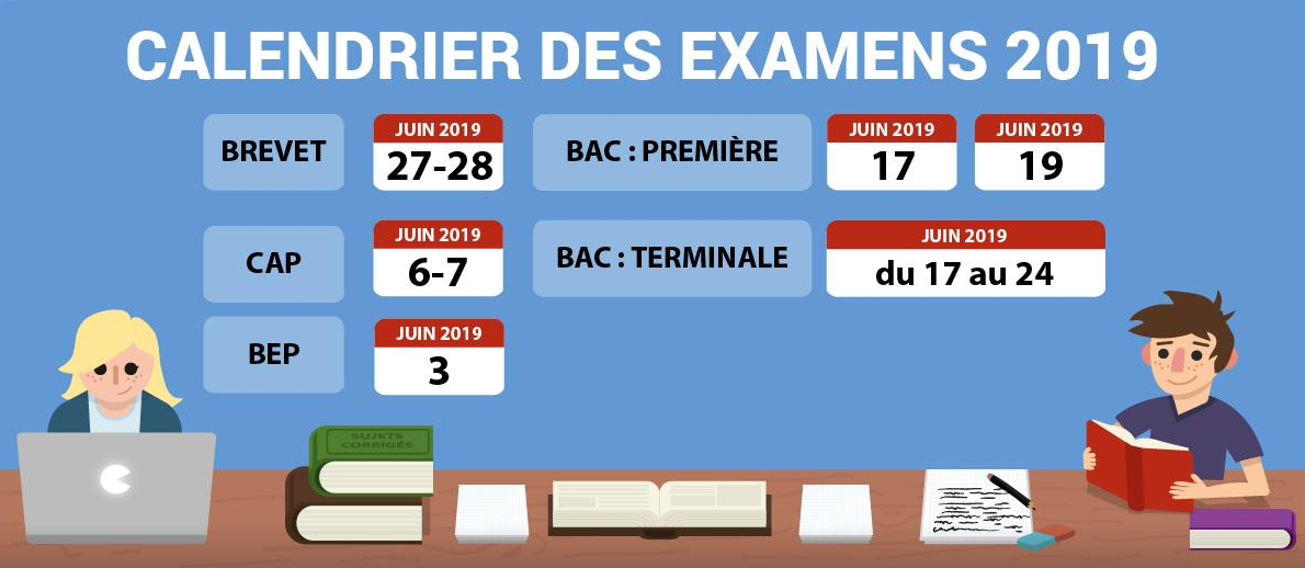 Examens 2019.png